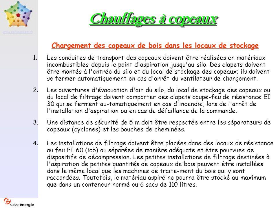 Partenaire www.pentaproject.ch Chauffages à copeaux Chargement des copeaux de bois dans les locaux de stockage 1.Les conduites de transport des copeau