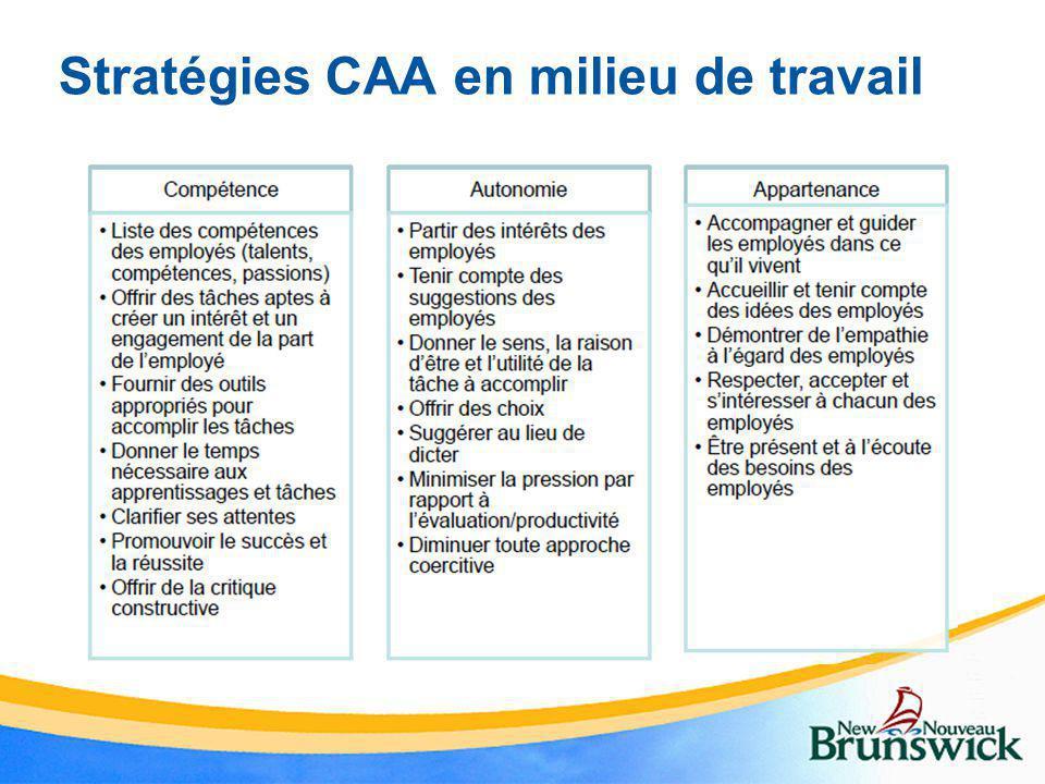 Stratégies CAA en milieu de travail
