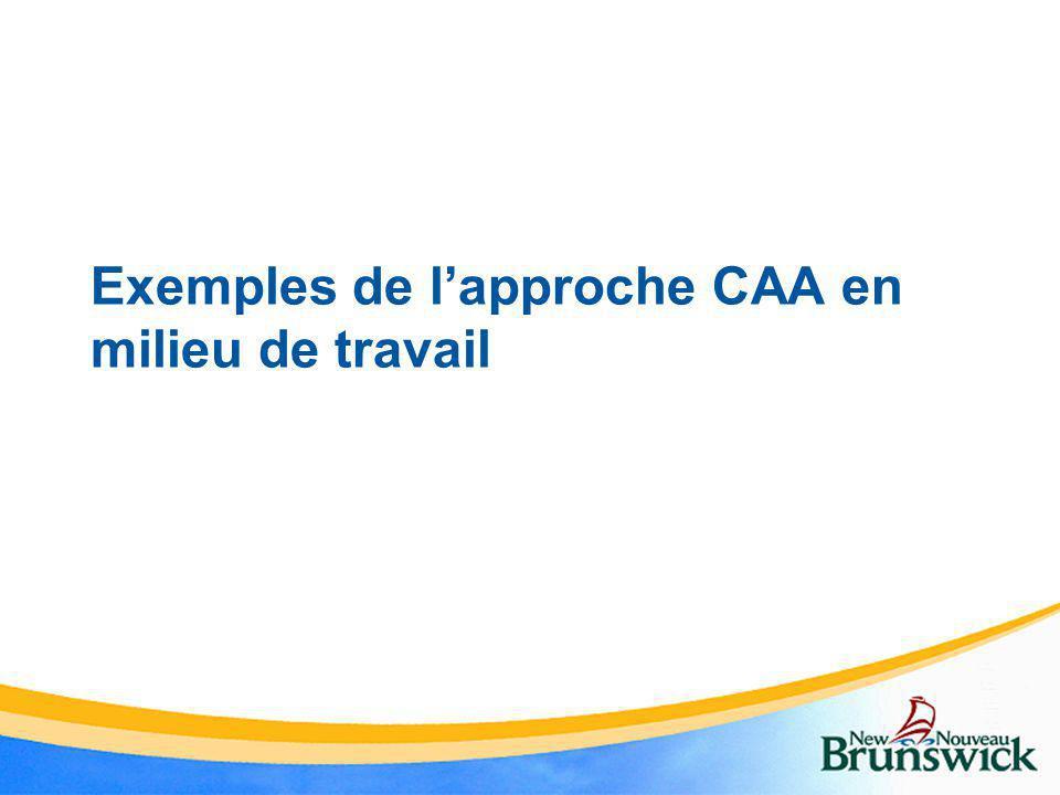 Exemples de l'approche CAA en milieu de travail