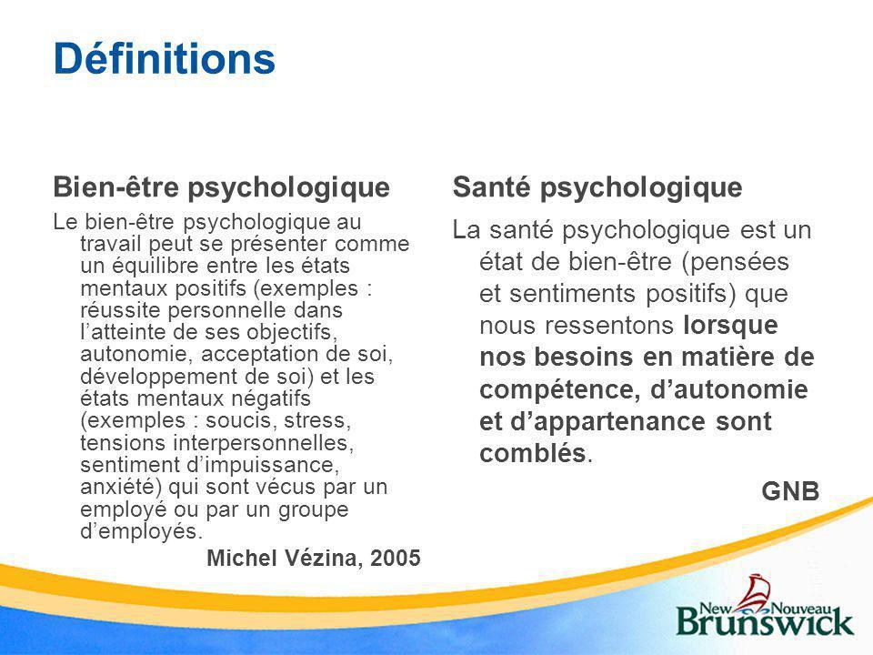Définitions Bien-être psychologique Le bien-être psychologique au travail peut se présenter comme un équilibre entre les états mentaux positifs (exemp