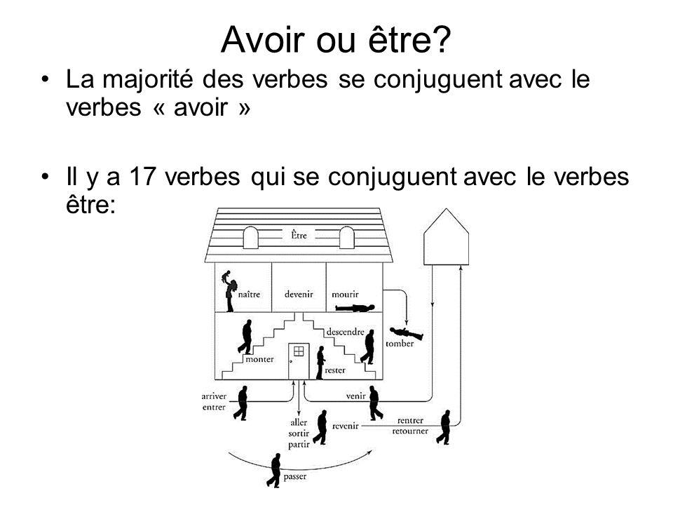 Avoir ou être? La majorité des verbes se conjuguent avec le verbes « avoir » Il y a 17 verbes qui se conjuguent avec le verbes être: