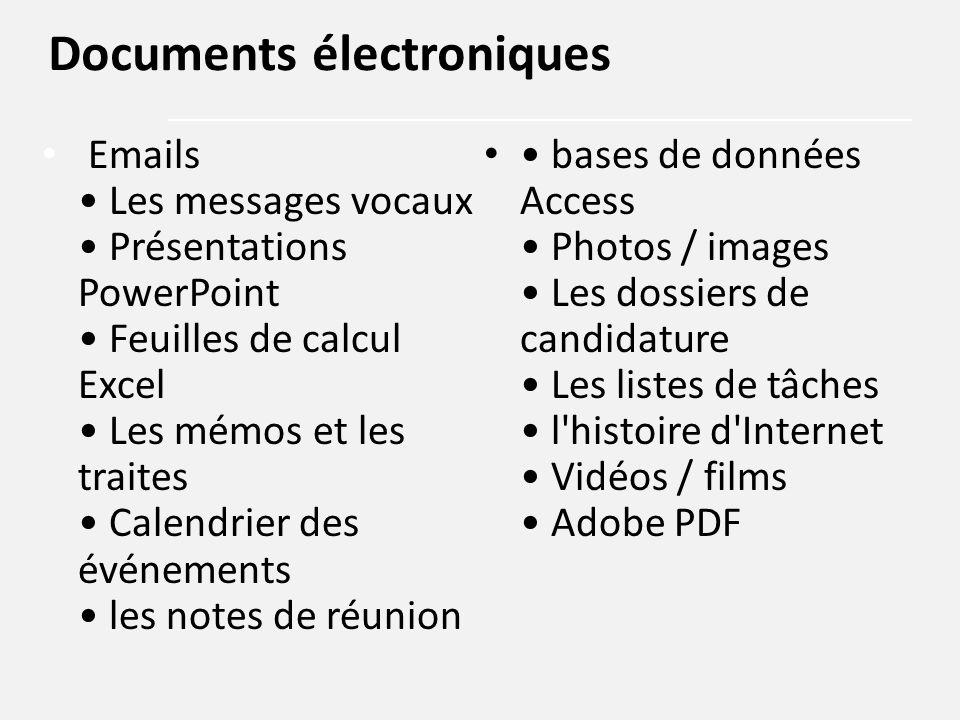 Emails Les messages vocaux Présentations PowerPoint Feuilles de calcul Excel Les mémos et les traites Calendrier des événements les notes de réunion b