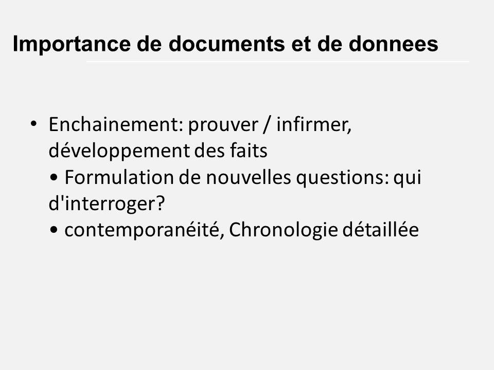 Enchainement: prouver / infirmer, développement des faits Formulation de nouvelles questions: qui d'interroger? contemporanéité, Chronologie détaillée