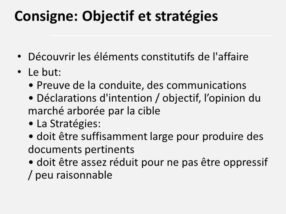 Découvrir les éléments constitutifs de l'affaire Le but: Preuve de la conduite, des communications Déclarations d'intention / objectif, l'opinion du m