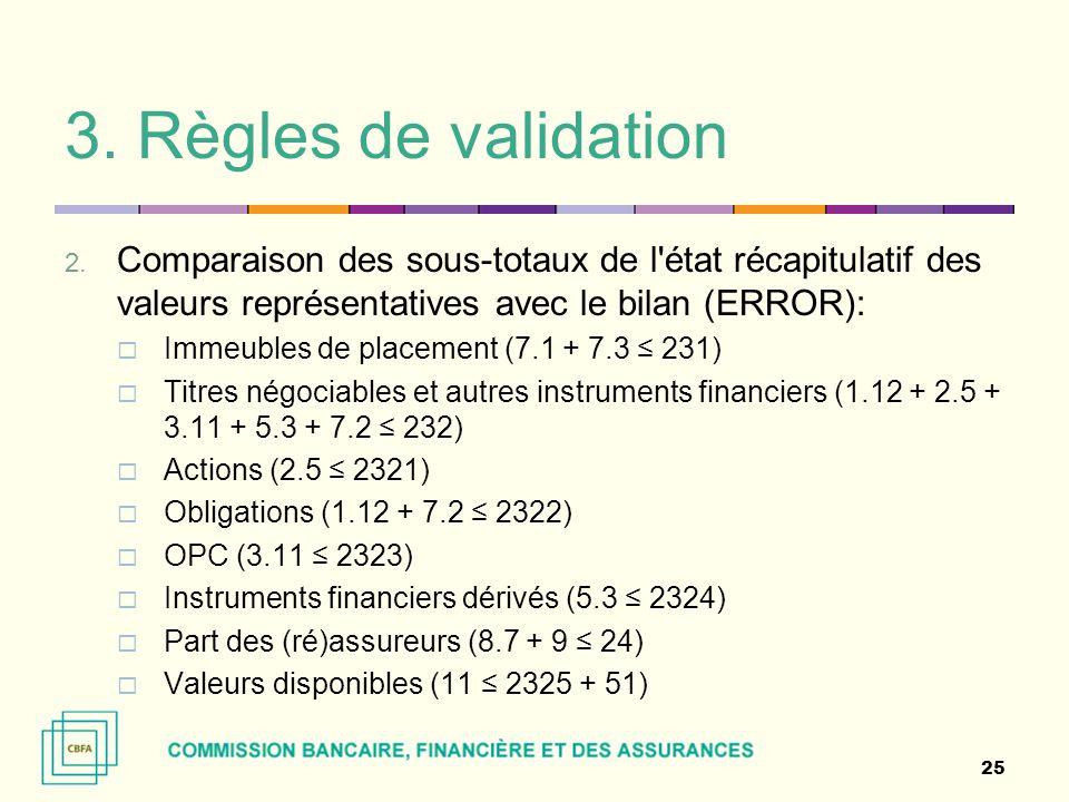 3. Règles de validation 2. Comparaison des sous-totaux de l'état récapitulatif des valeurs représentatives avec le bilan (ERROR):  Immeubles de place