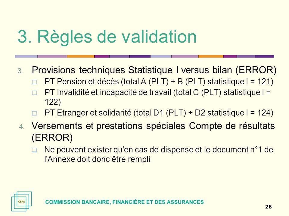 3. Règles de validation 3. Provisions techniques Statistique I versus bilan (ERROR)  PT Pension et décès (total A (PLT) + B (PLT) statistique I = 121