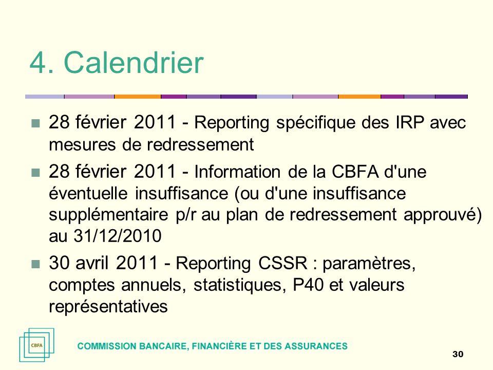 4. Calendrier 28 février 2011 - Reporting spécifique des IRP avec mesures de redressement 28 février 2011 - Information de la CBFA d'une éventuelle in