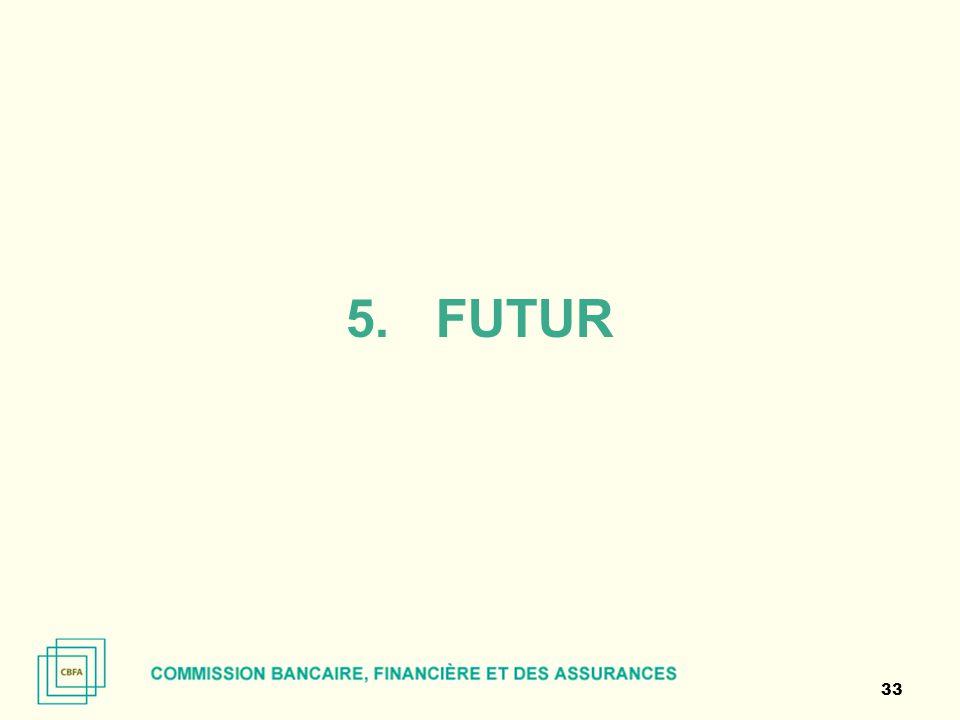 5.FUTUR 33