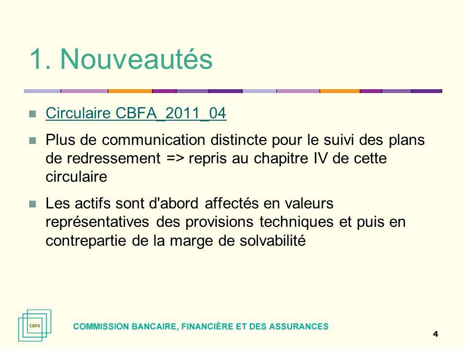 1. Nouveautés Circulaire CBFA_2011_04 Plus de communication distincte pour le suivi des plans de redressement => repris au chapitre IV de cette circul