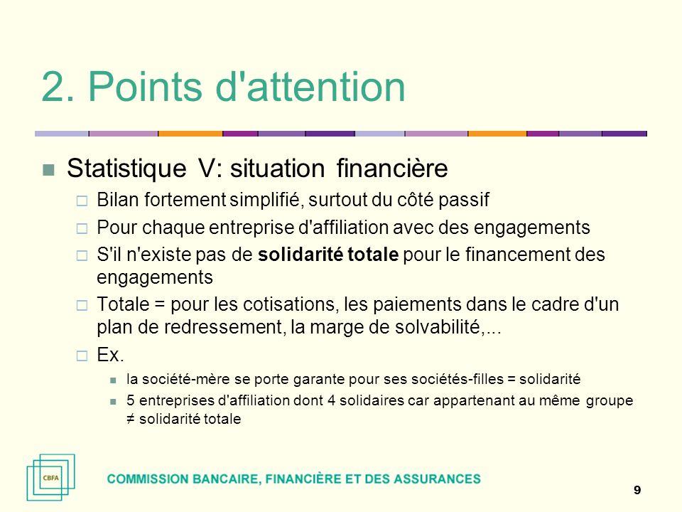 2. Points d'attention Statistique V: situation financière  Bilan fortement simplifié, surtout du côté passif  Pour chaque entreprise d'affiliation a