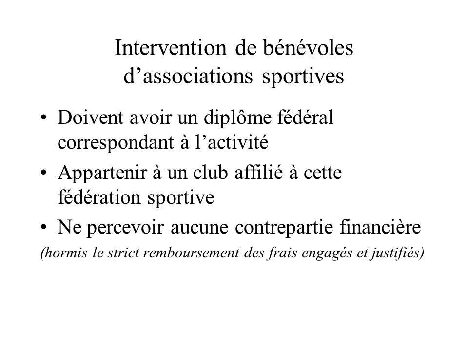 Intervention de bénévoles d'associations sportives Doivent avoir un diplôme fédéral correspondant à l'activité Appartenir à un club affilié à cette fé