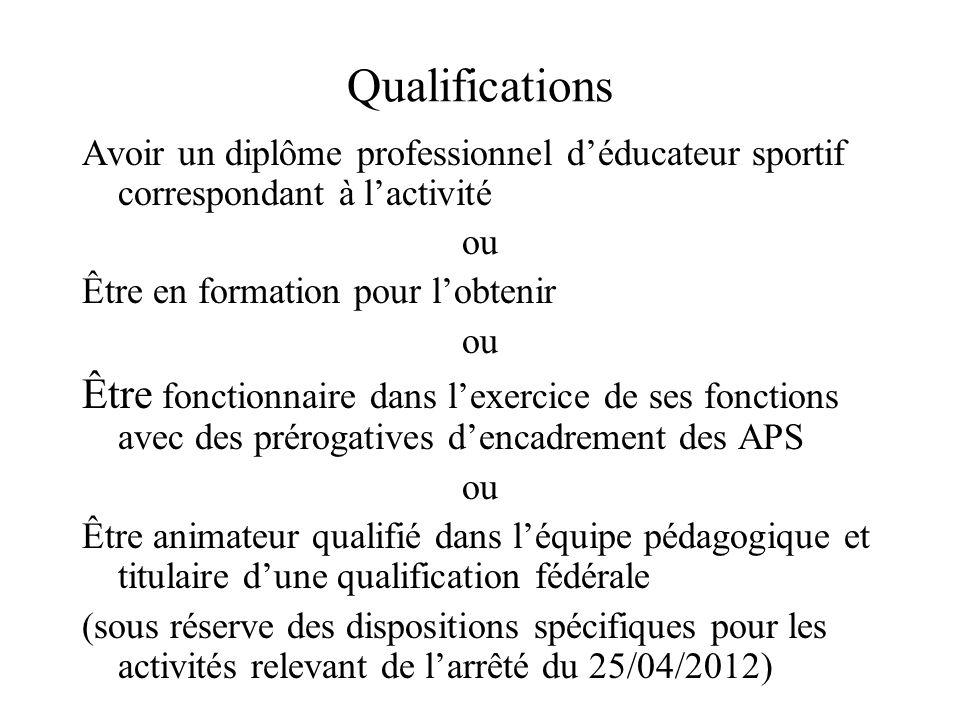 Qualifications Avoir un diplôme professionnel d'éducateur sportif correspondant à l'activité ou Être en formation pour l'obtenir ou Être fonctionnaire
