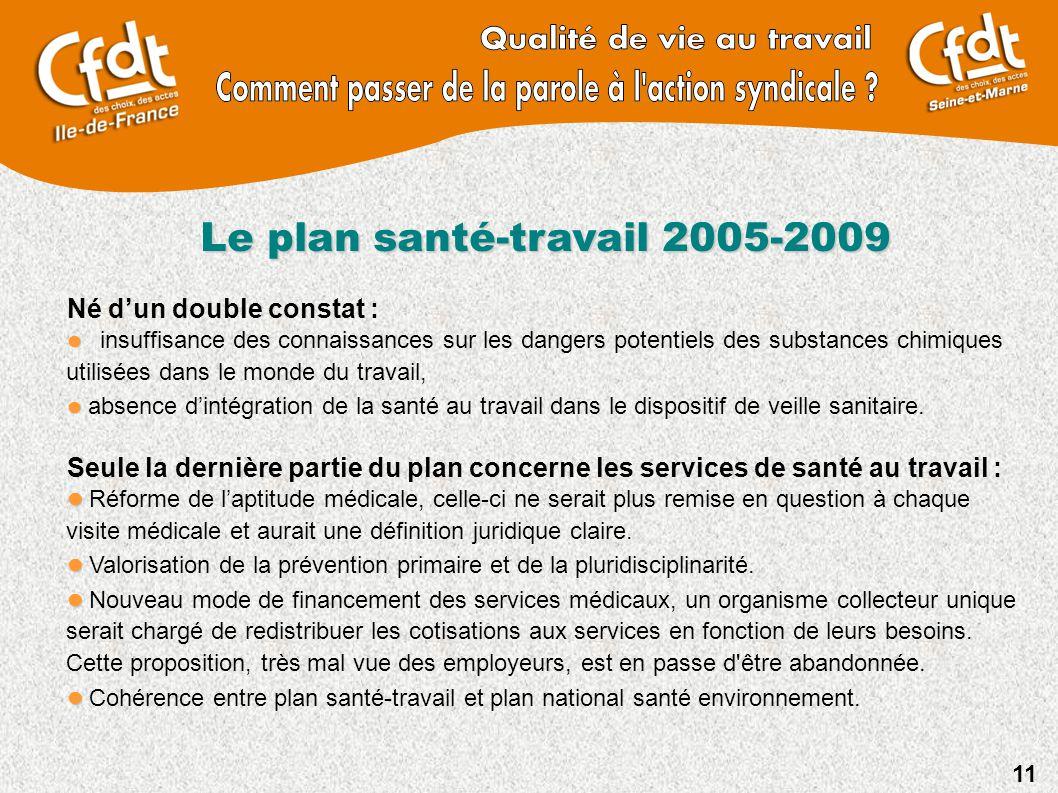 11 Le plan santé-travail 2005-2009 Né d'un double constat :   insuffisance des connaissances sur les dangers potentiels des substances chimiques uti