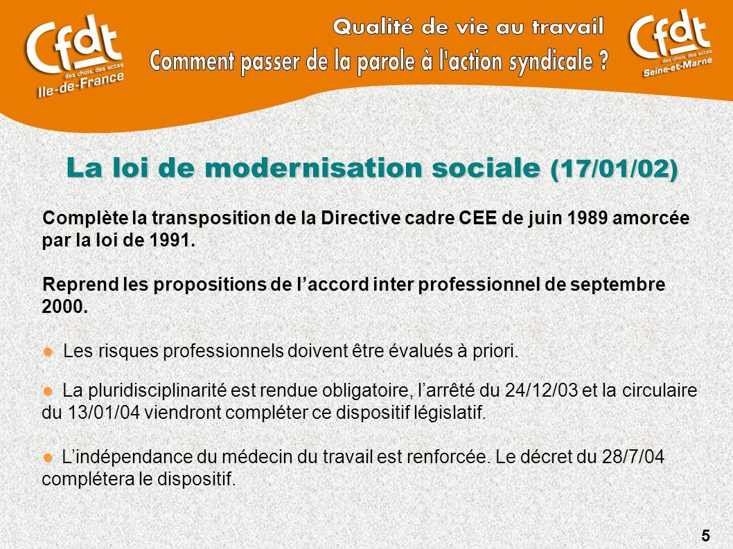 5 La loi de modernisation sociale (17/01/02) Complète la transposition de la Directive cadre CEE de juin 1989 amorcée par la loi de 1991. Reprend les