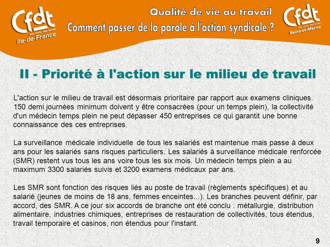9 II - Priorité à l'action sur le milieu de travail L'action sur le milieu de travail est désormais prioritaire par rapport aux examens cliniques. 150