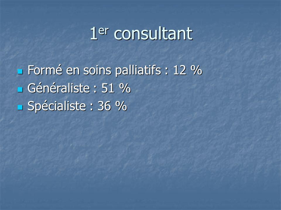 1 er consultant Formé en soins palliatifs : 12 % Formé en soins palliatifs : 12 % Généraliste : 51 % Généraliste : 51 % Spécialiste : 36 % Spécialiste