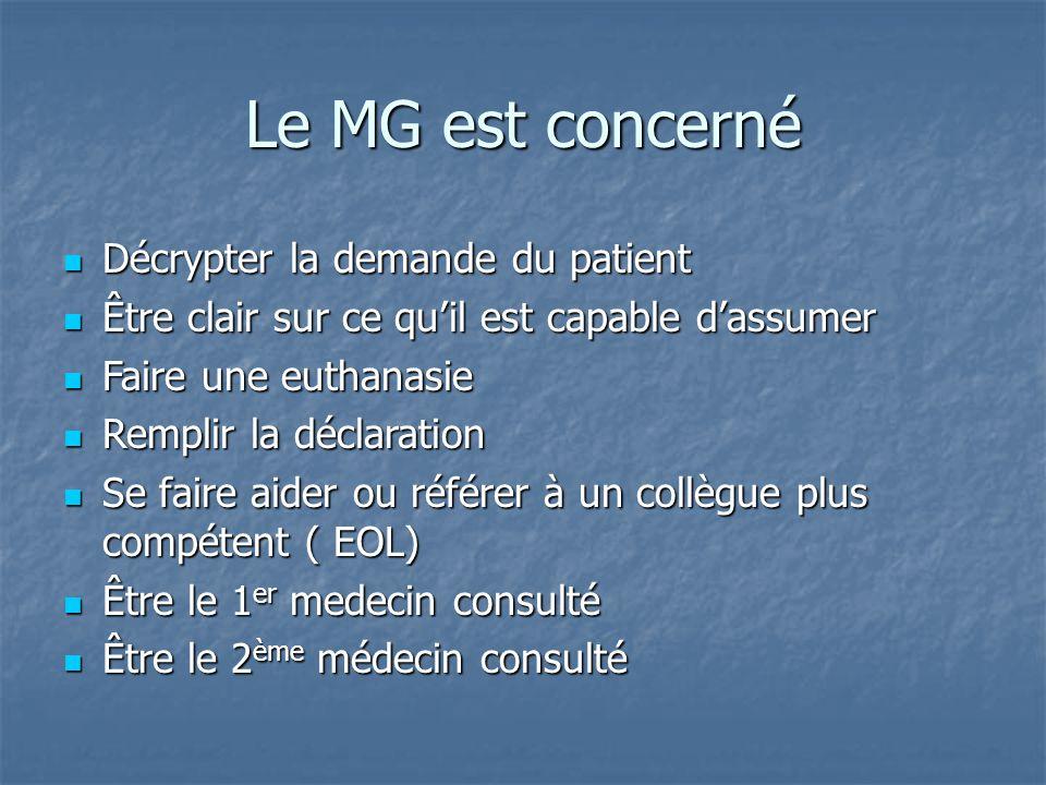 Le MG est concerné Décrypter la demande du patient Décrypter la demande du patient Être clair sur ce qu'il est capable d'assumer Être clair sur ce qu'