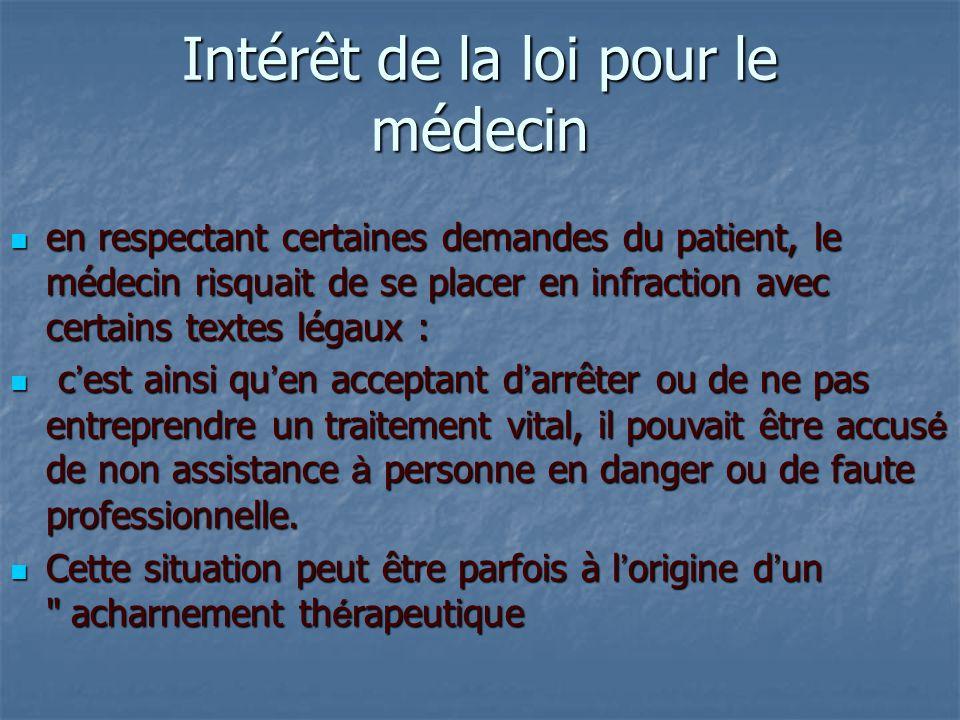 Intérêt de la loi pour le médecin en respectant certaines demandes du patient, le médecin risquait de se placer en infraction avec certains textes lég