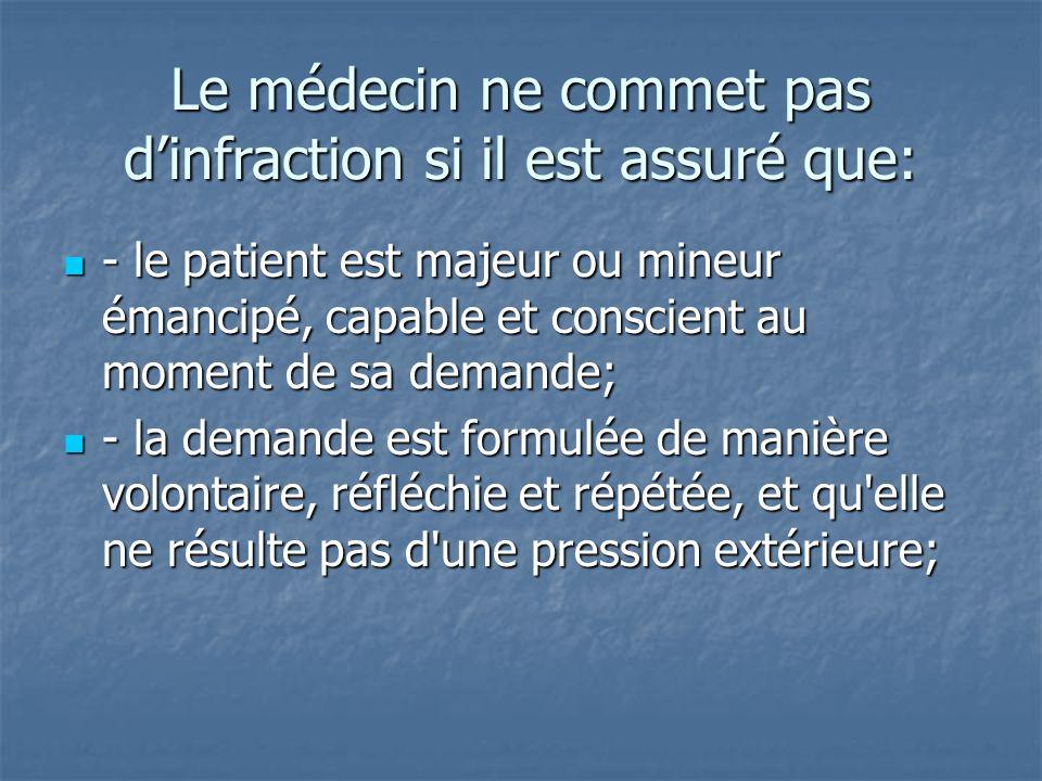 Le médecin ne commet pas d'infraction si il est assuré que: - le patient est majeur ou mineur émancipé, capable et conscient au moment de sa demande;