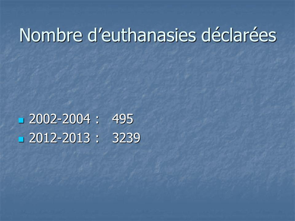 Nombre d'euthanasies déclarées 2002-2004 : 495 2002-2004 : 495 2012-2013 : 3239 2012-2013 : 3239