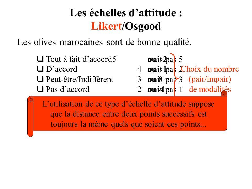 mais pas 5 mais pas 2 mais pas 3 mais pas 1 mais pas 4 Relation d'ordre Les échelles d'attitude : Likert/Osgood Les olives marocaines sont de bonne qualité.