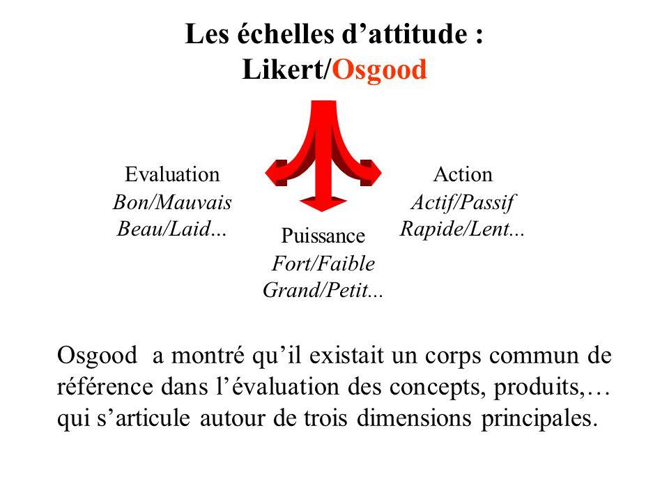 Les échelles d'attitude : Likert/Osgood Bon/Mauvais Beau/Laid...