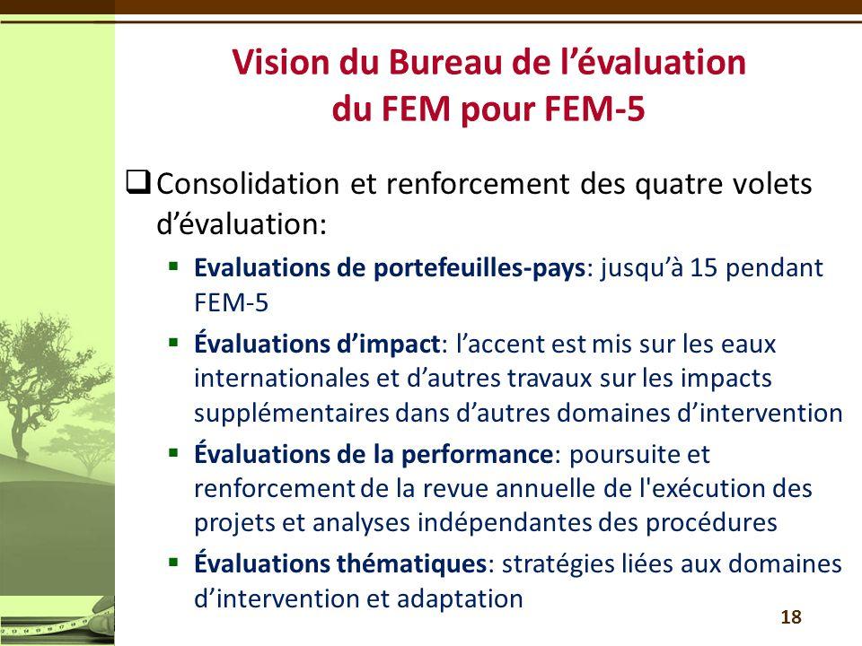 18  Consolidation et renforcement des quatre volets d'évaluation:  Evaluations de portefeuilles-pays: jusqu'à 15 pendant FEM-5  Évaluations d'impac