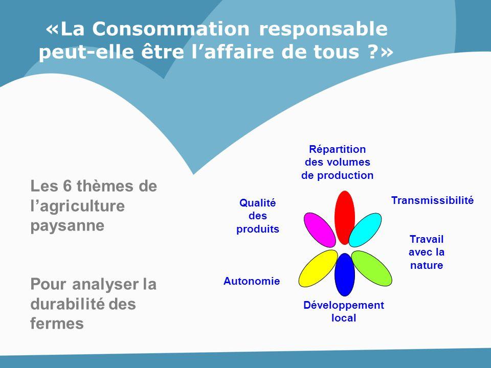 Travail avec la nature Développement local Transmissibilité Qualité des produits Autonomie Répartition des volumes de production Les 6 thèmes de l'agr