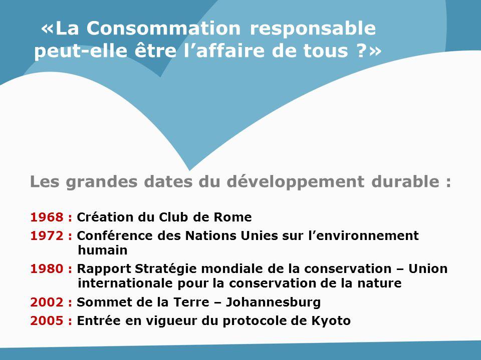 «La Consommation responsable peut-elle être l'affaire de tous ?» Les grandes dates du développement durable : 1968 : Création du Club de Rome 1972 : C