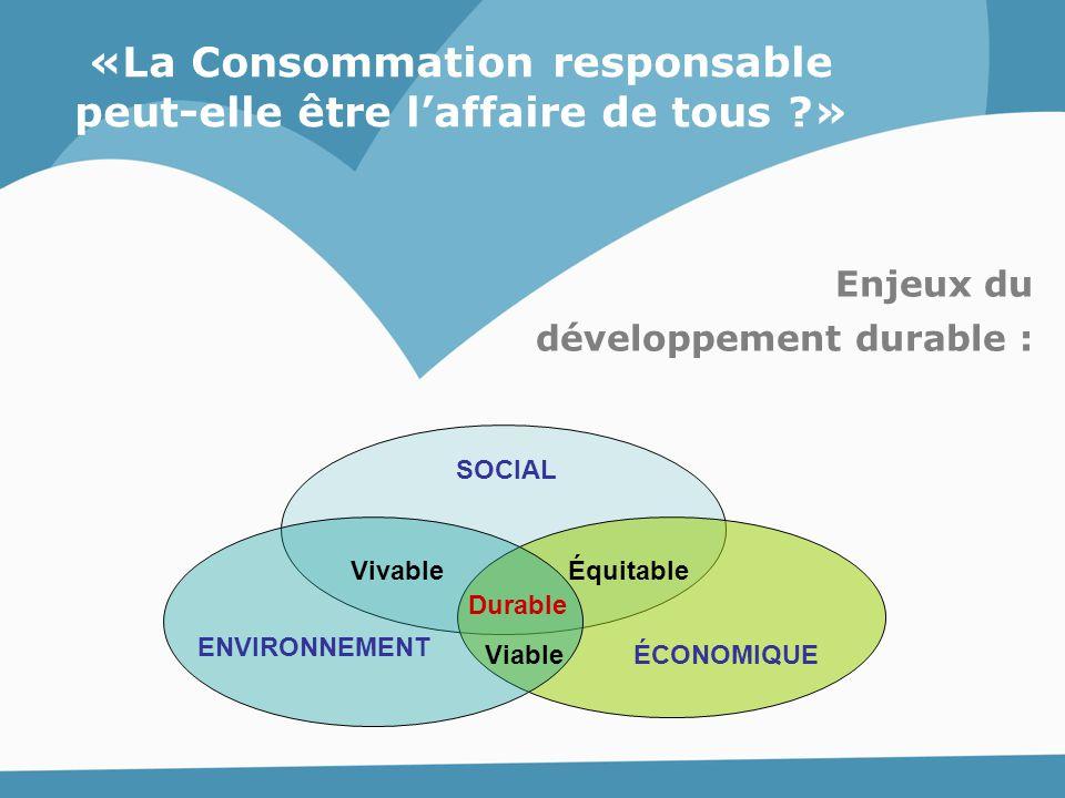 «La Consommation responsable peut-elle être l'affaire de tous ?» Enjeux du développement durable : SOCIAL ENVIRONNEMENT ÉCONOMIQUE Durable VivableÉqui