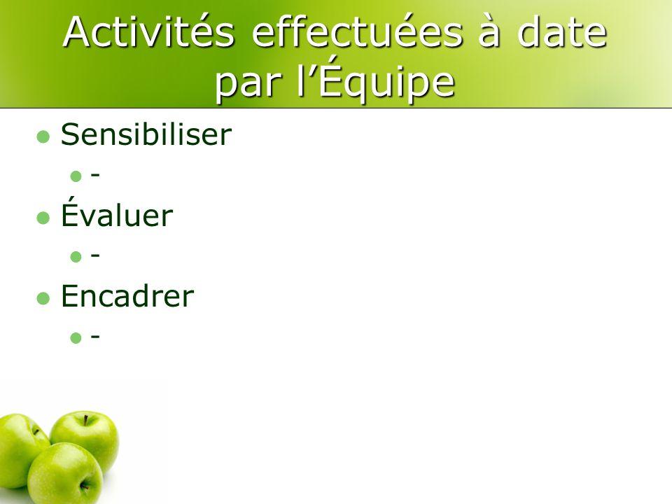 Activités effectuées à date par l'Équipe Sensibiliser - Évaluer - Encadrer -