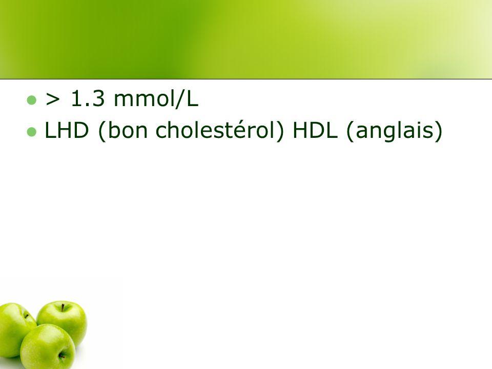 > 1.3 mmol/L LHD (bon cholestérol) HDL (anglais)