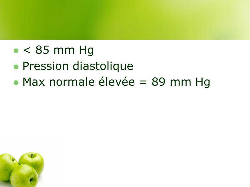 < 85 mm Hg Pression diastolique Max normale élevée = 89 mm Hg