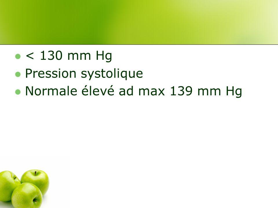 < 130 mm Hg Pression systolique Normale élevé ad max 139 mm Hg