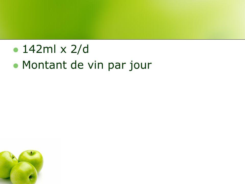 142ml x 2/d Montant de vin par jour