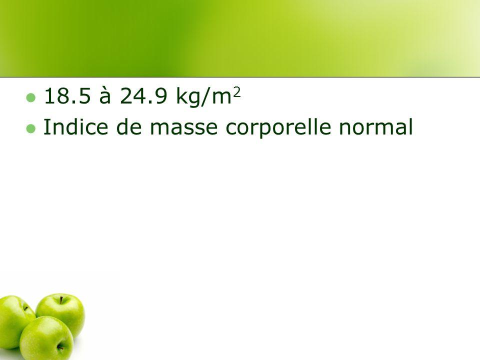 18.5 à 24.9 kg/m 2 Indice de masse corporelle normal