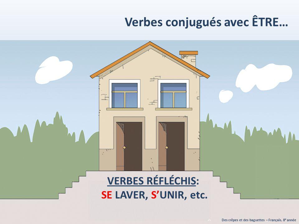 VERBES RÉFLÉCHIS: SE LAVER, S'UNIR, etc. Des crêpes et des baguettes – Français, 8 e année