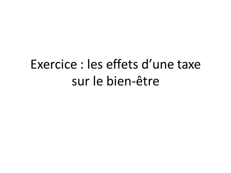 Exercice : les effets d'une taxe sur le bien-être