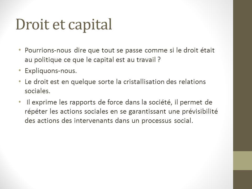Droit et capital Pourrions-nous dire que tout se passe comme si le droit était au politique ce que le capital est au travail .