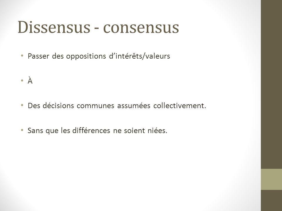 Dissensus - consensus Passer des oppositions d'intérêts/valeurs À Des décisions communes assumées collectivement.