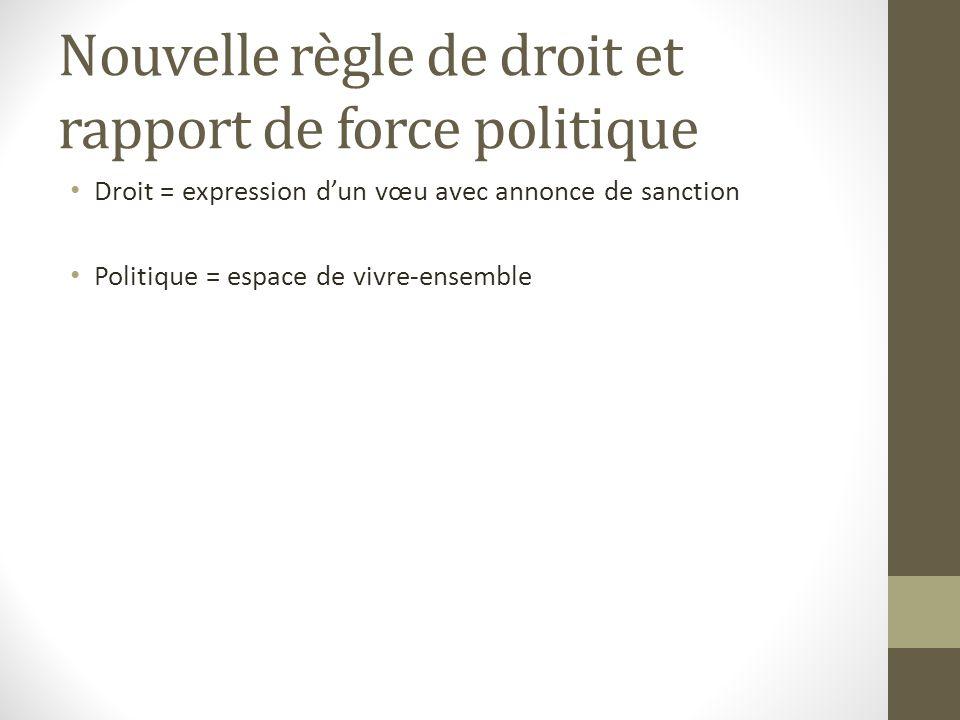 Nouvelle règle de droit et rapport de force politique Droit = expression d'un vœu avec annonce de sanction Politique = espace de vivre-ensemble