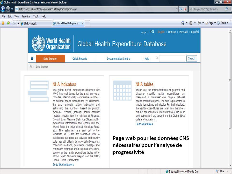 Page web pour les données CNS nécessaires pour l'analyse de progressivité