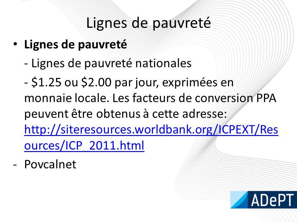 Lignes de pauvreté - Lignes de pauvreté nationales - $1.25 ou $2.00 par jour, exprimées en monnaie locale.