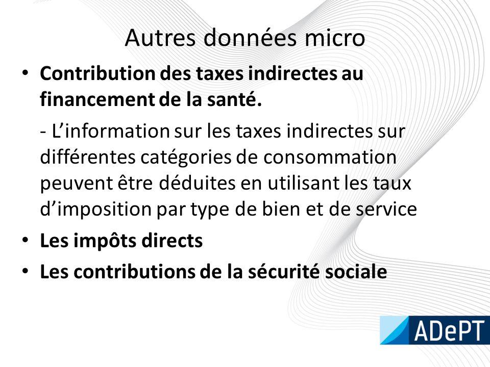 Autres données micro Contribution des taxes indirectes au financement de la santé.