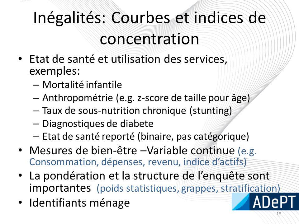 Inégalités: Courbes et indices de concentration Etat de santé et utilisation des services, exemples: – Mortalité infantile – Anthropométrie (e.g.