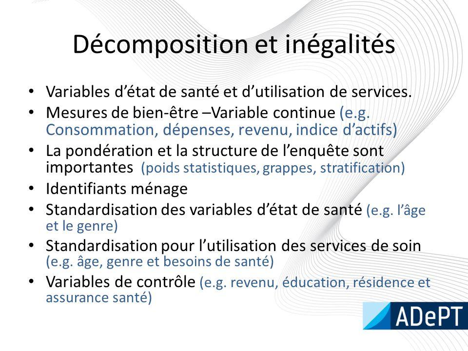 Décomposition et inégalités Variables d'état de santé et d'utilisation de services.