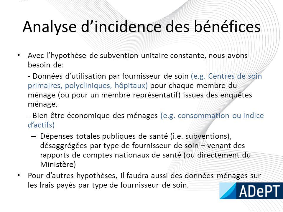 Analyse d'incidence des bénéfices Avec l'hypothèse de subvention unitaire constante, nous avons besoin de: - Données d'utilisation par fournisseur de soin (e.g.
