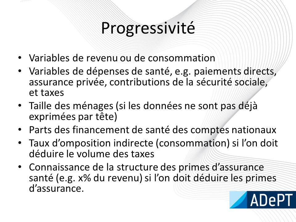 Progressivité Variables de revenu ou de consommation Variables de dépenses de santé, e.g.