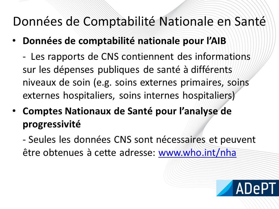 Données de Comptabilité Nationale en Santé Données de comptabilité nationale pour l'AIB - Les rapports de CNS contiennent des informations sur les dépenses publiques de santé à différents niveaux de soin (e.g.