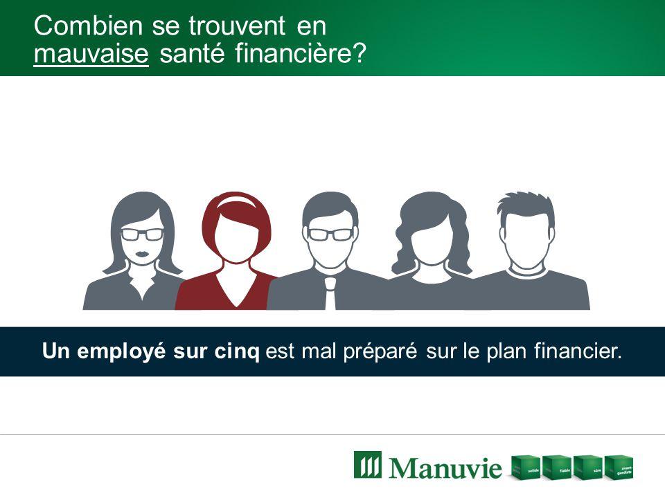 Combien se trouvent en mauvaise santé financière? Un employé sur cinq est mal préparé sur le plan financier.